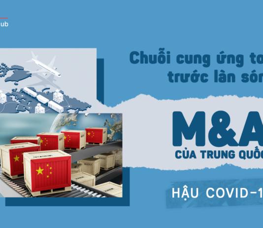 Chuỗi cung ứng toàn cầu trước làn sóng M&A của Trung Quốc hậu Covid 19